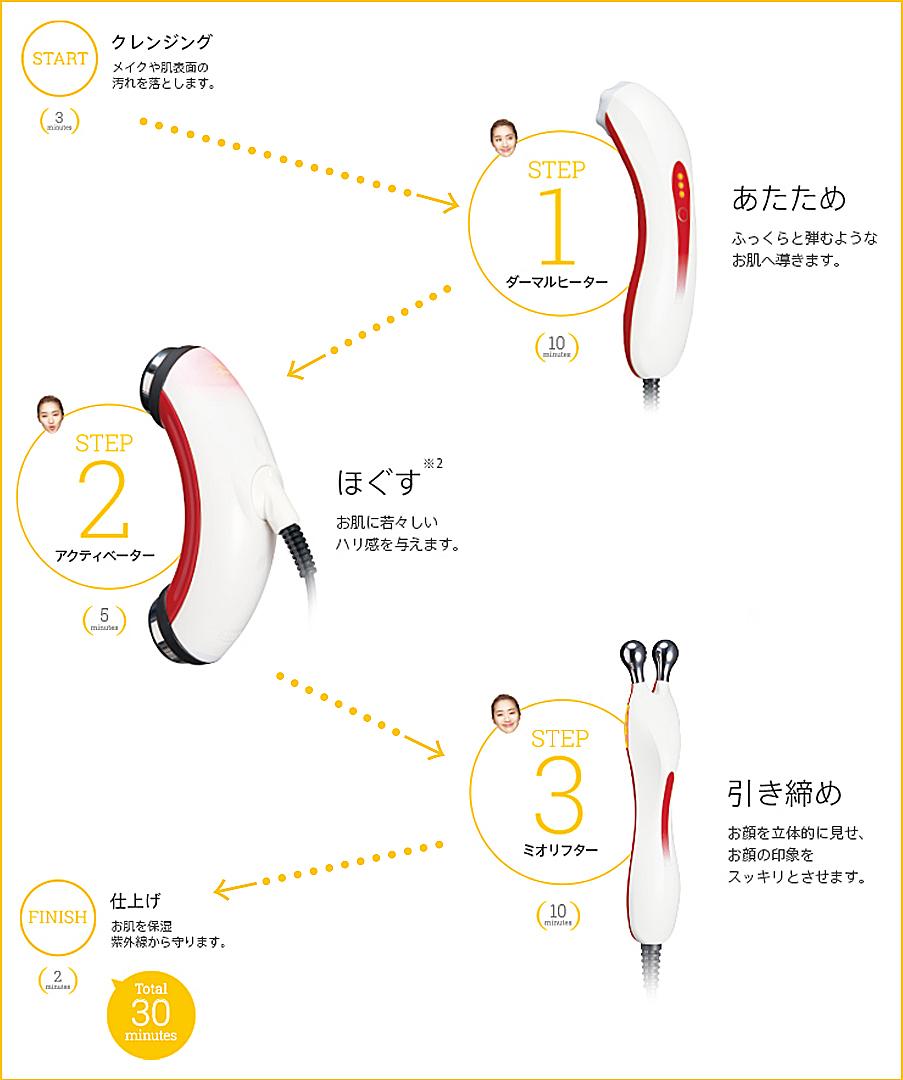 Coredesign11